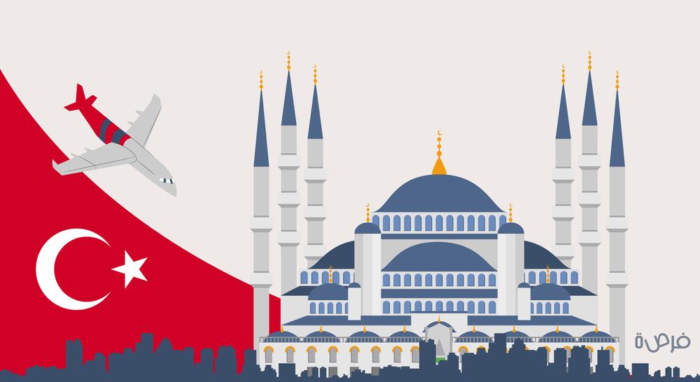 كل ما تحتاج إلى معرفته حول الهجرة إلى تركيا